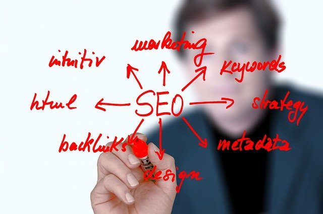 Why SEO-Focused Digital Marketing is Important & How to Make It Work for Your Business